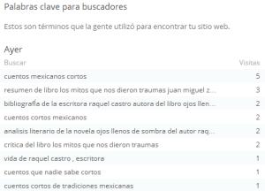 Busquedas 2013-04-09